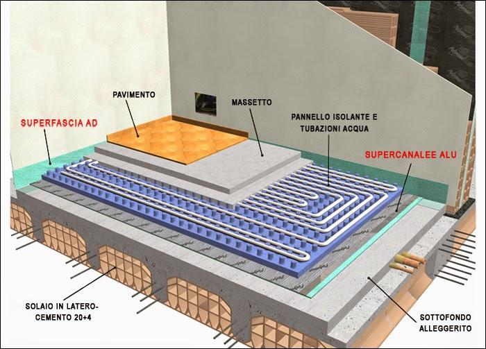 Disegni dwg e altro for Schemi elettrici residenziali